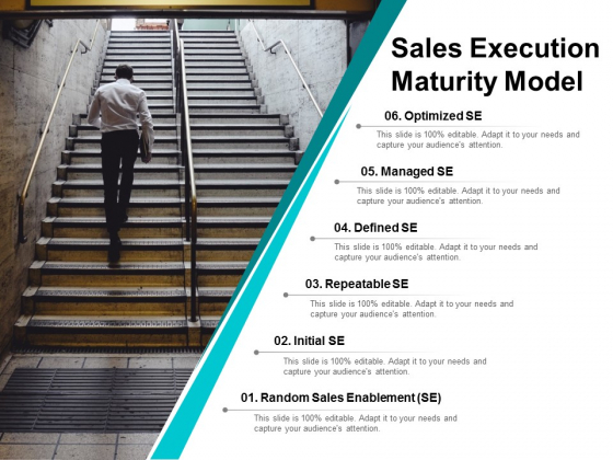 Sales Execution Maturity Model Ppt Powerpoint Presentation Model Slides