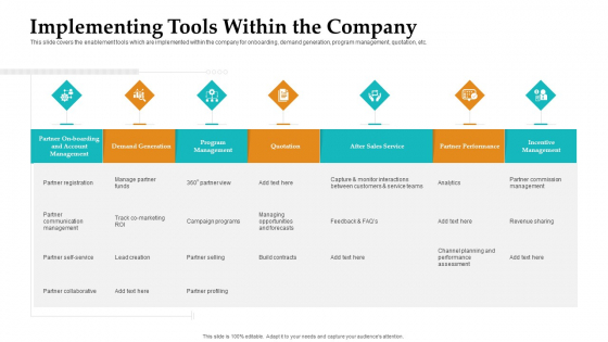Sales Facilitation Partner Management Implementing Tools Within The Company Microsoft PDF