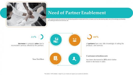 Sales Facilitation Partner Management Need Of Partner Enablement Brochure PDF