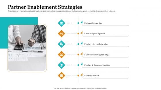 Sales Facilitation Partner Management Partner Enablement Strategies Information PDF