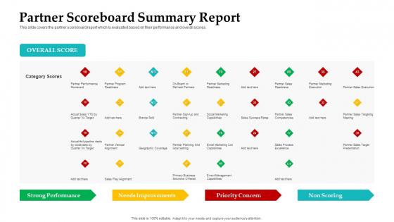 Sales Facilitation Partner Management Partner Scoreboard Summary Report Clipart PDF
