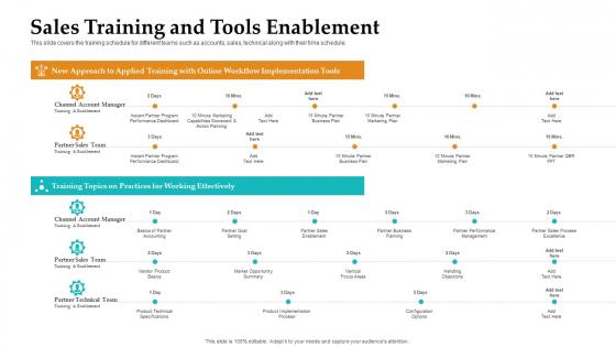Sales Facilitation Partner Management Sales Training And Tools Enablement Download PDF