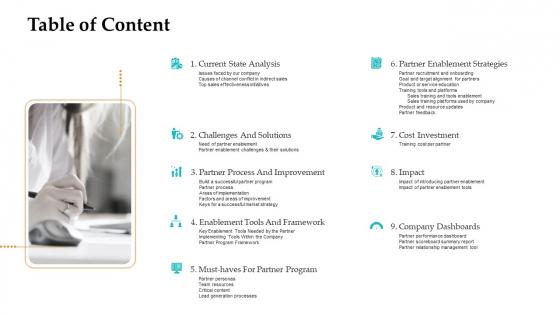 Sales Facilitation Partner Management Table Of Content Inspiration PDF