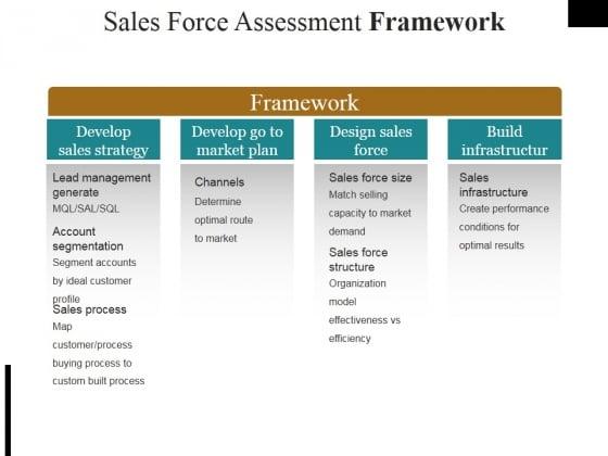 Sales Force Assessment Framework Ppt PowerPoint Presentation Summary Designs Download