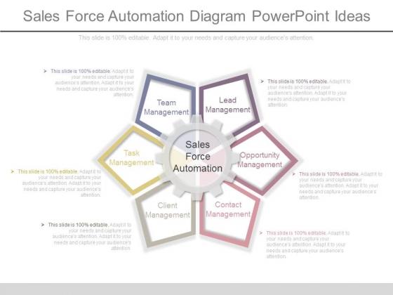 Sales Force Automation Diagram Powerpoint Ideas