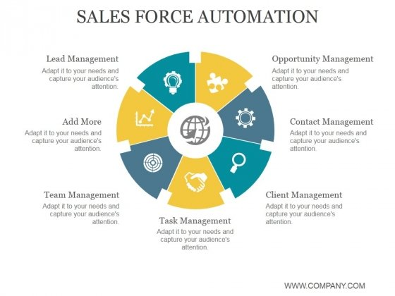Sales Force Automation Ppt PowerPoint Presentation Slide