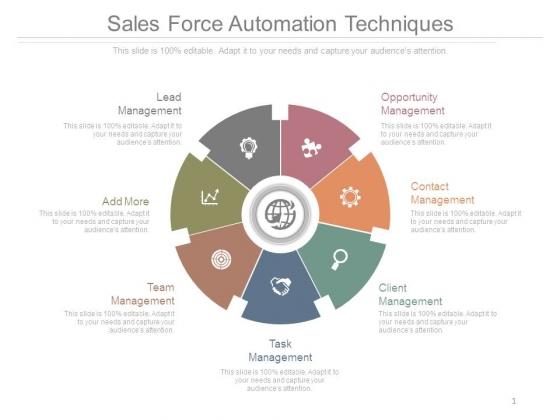 Sales Force Automation Techniques