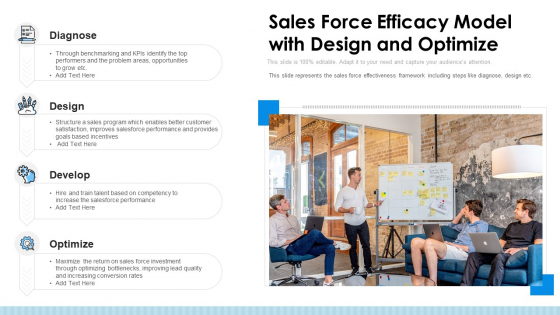 Sales Force Efficacy Model With Design And Optimize Ppt PowerPoint Presentation Icon Slides PDF