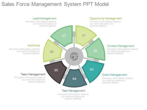 Sales Force Management System Ppt Model