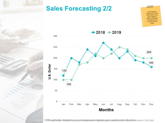 Sales Forecasting Business Ppt PowerPoint Presentation Layouts Inspiration