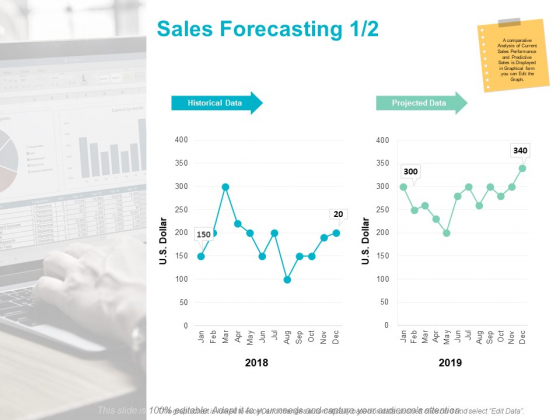 Sales Forecasting Marketing Ppt PowerPoint Presentation Icon Themes