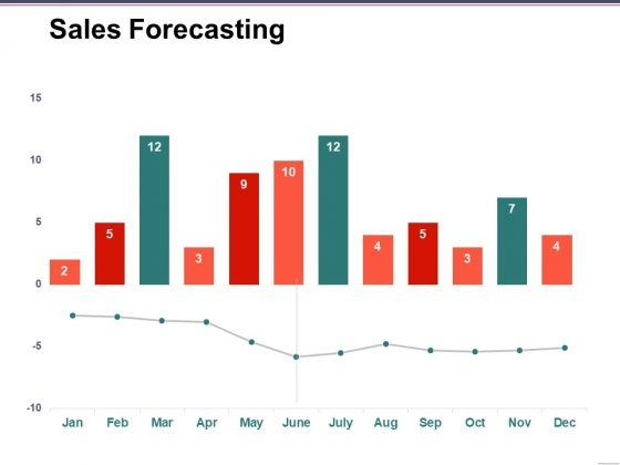 Sales Forecasting Template 2 Ppt PowerPoint Presentation