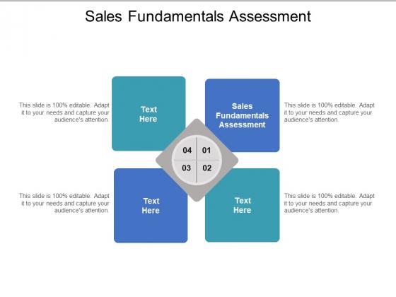 Sales Fundamentals Assessment Ppt PowerPoint Presentation Outline Demonstration Cpb Pdf