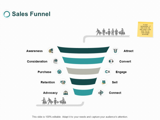 Sales Funnel Awareness Ppt PowerPoint Presentation Styles Show