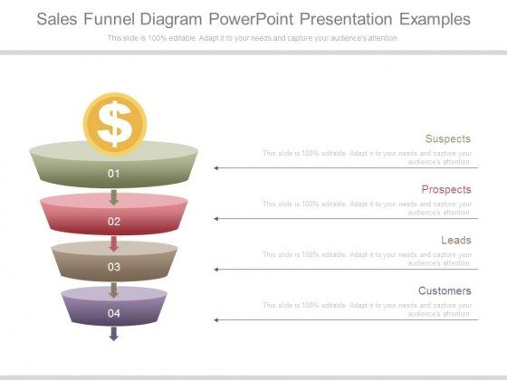 Sales Funnel Diagram Powerpoint Presentation Examples