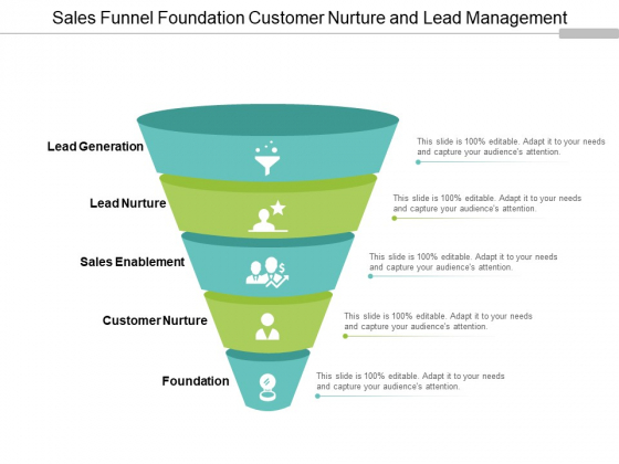 Sales Funnel Foundation Customer Nurture And Lead Management Ppt PowerPoint Presentation Professional Example