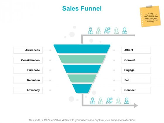 Sales Funnel Marketing Ppt PowerPoint Presentation Infographic Template Layout