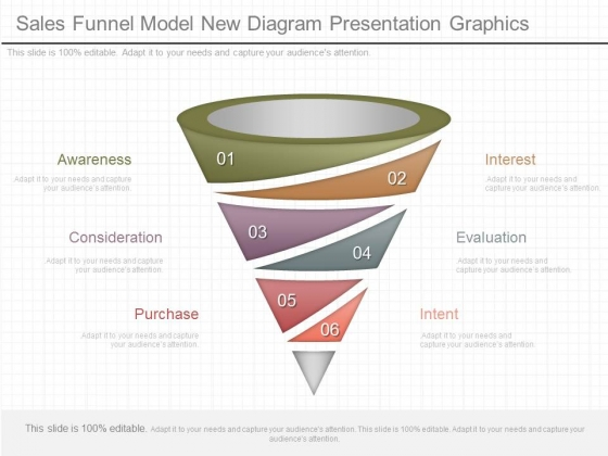 Sales Funnel Model New Diagram Presentation Graphics