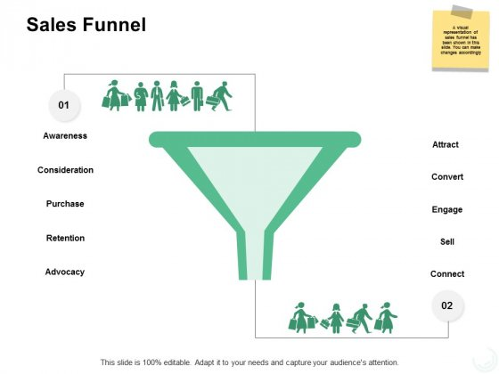 Sales Funnel Ppt PowerPoint Presentation File Background Images