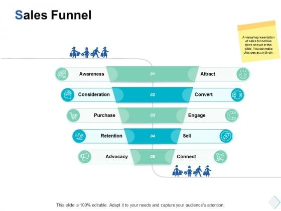 sales funnel ppt powerpoint presentation file portfolio