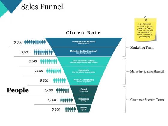 Sales_Funnel_Ppt_PowerPoint_Presentation_Portfolio_Deck_Slide_1