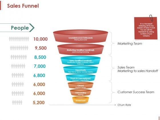 Sales_Funnel_Ppt_PowerPoint_Presentation_Show_Graphics_Slide_1