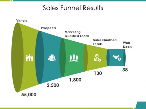 Sales Funnel Results Ppt PowerPoint Presentation Gallery Diagrams