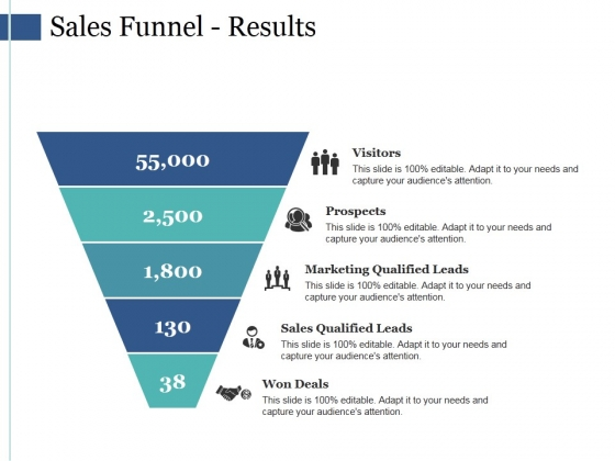 Sales Funnel Results Ppt PowerPoint Presentation Gallery Show