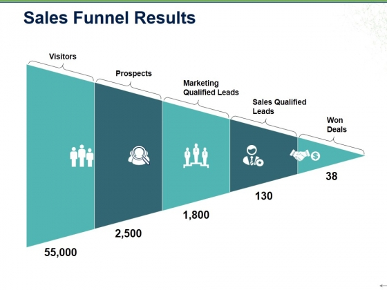 Sales Funnel Results Ppt PowerPoint Presentation Infographics Example Topics
