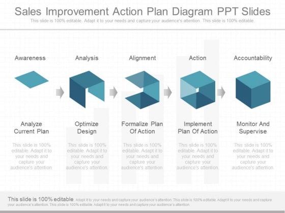 Sales Improvement Action Plan Diagram Ppt Slides