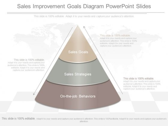 Sales Improvement Goals Diagram Powerpoint Slides