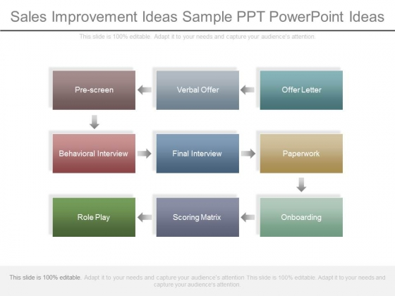 Sales Improvement Ideas Sample Ppt Powerpoint Ideas