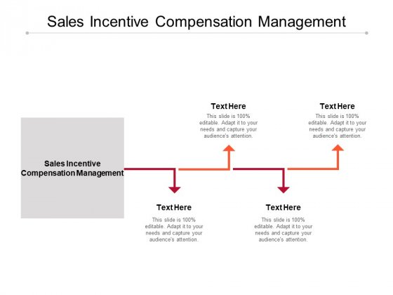 Sales Incentive Compensation Management Ppt PowerPoint Presentation Gallery Gridlines Cpb Pdf