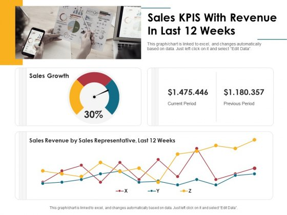 Sales KPIS With Revenue In Last 12 Weeks Ppt PowerPoint Presentation Infographic Template Icons PDF