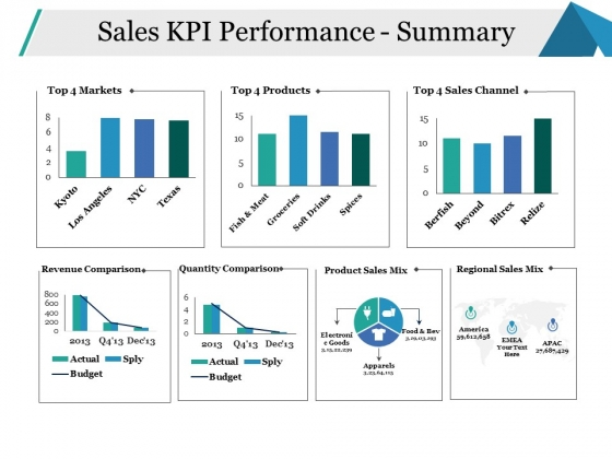 Sales KPI Performance Summary Ppt PowerPoint Presentation Infographics Model