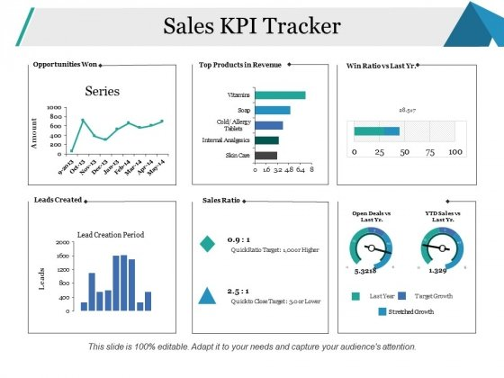 Sales KPI Tracker Ppt PowerPoint Presentation Icon Themes