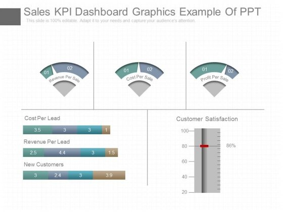 Sales Kpi Dashboard Graphics Example Of Ppt
