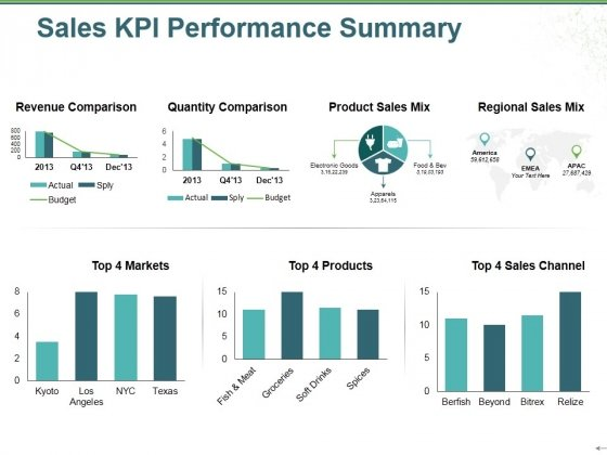 Sales Kpi Performance Summary Ppt PowerPoint Presentation Show Inspiration
