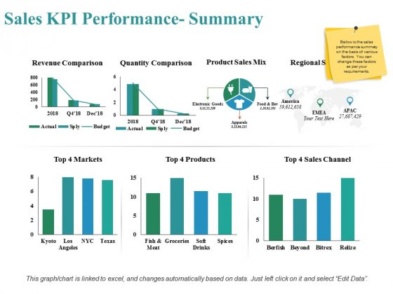 Sales Kpi Performance Summary Ppt PowerPoint Presentation Show Themes