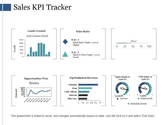 Sales Kpi Tracker Ppt PowerPoint Presentation Visual Aids Files