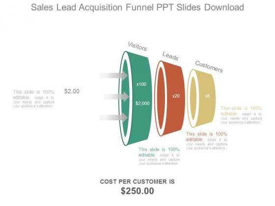 Sales Lead Acquisition Funnel Ppt Slides Download