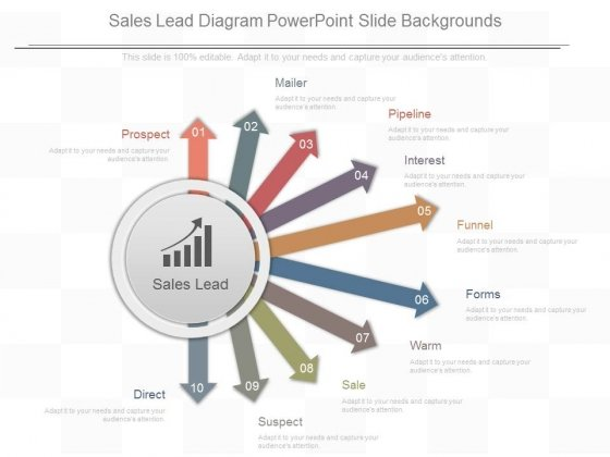 Sales Lead Diagram Powerpoint Slide Backgrounds