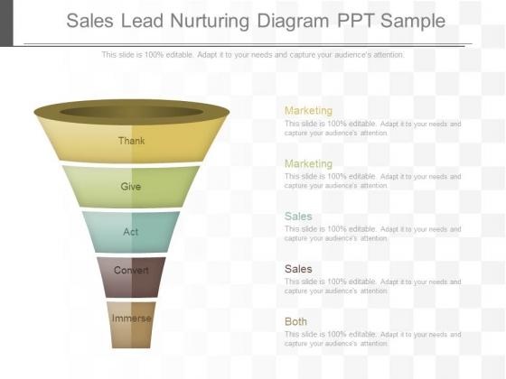 Sales Lead Nurturing Diagram Ppt Sample
