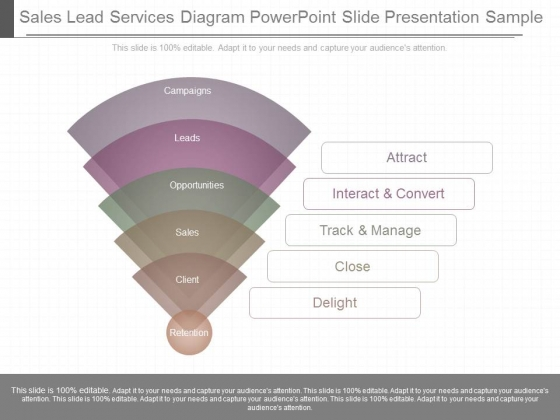 Sales Lead Services Diagram Powerpoint Slide Presentation Sample