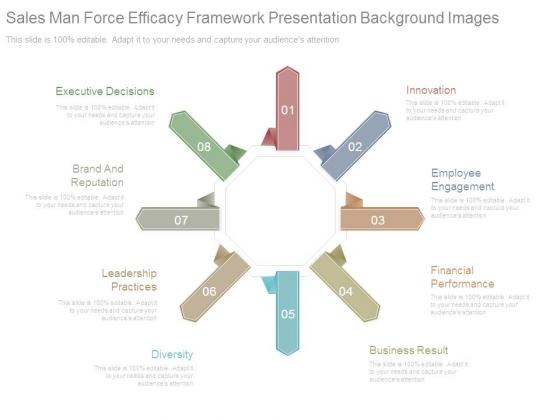 Sales Man Force Efficacy Framework Presentation Background Images