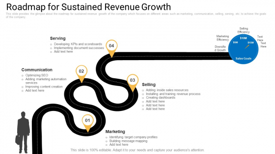 Sales Management Advisory Service Roadmap For Sustained Revenue Growth Infographics PDF