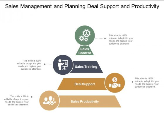 Sales Management And Planning Deal Support And Productivity Ppt Powerpoint Presentation Show Model