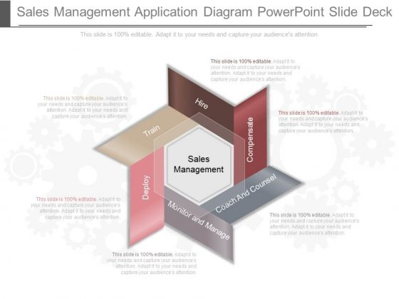 Sales Management Application Diagram Powerpoint Slide Deck