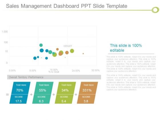 Sales Management Dashboard Ppt Slide Template