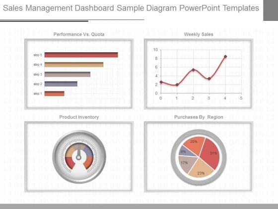 Sales Management Dashboard Sample Diagram Powerpoint Templates
